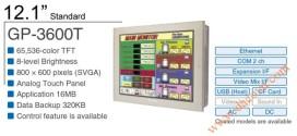 Màn Hình HMI Proface, HMI Proface AGP3600-T1, 12.1 Inch, mầu