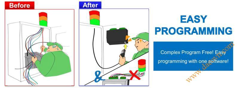 Màn hình cảm ứng HMI Proface LT4000M - Ứng dụng - Dễ dàng Lập trình