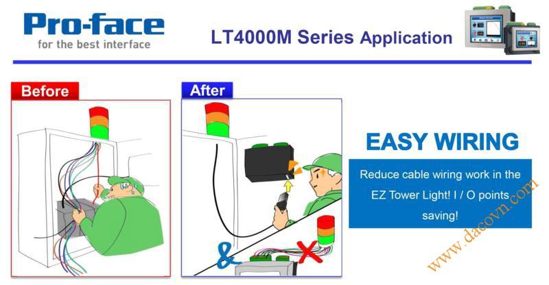 Màn hình cảm ứng HMI Proface LT4000M - Ứng dụng - Dễ dàng kết nối