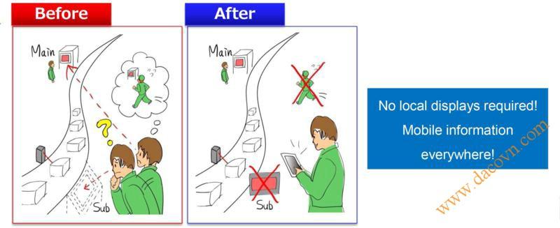 Màn hình cảm ứng HMI Proface LT4000M - Điều khiển vận hành từ xa thông qua Mobile