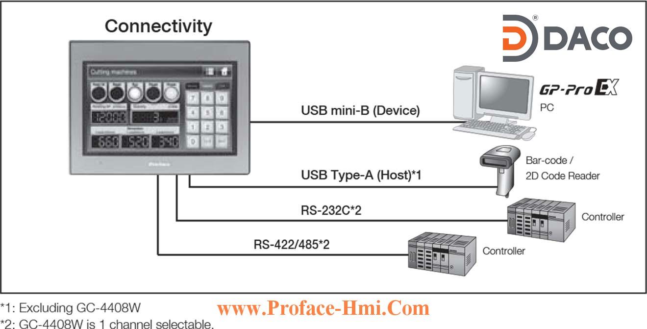 GC4000 Connectivity - Man hinh cam ung HMI Proface GC4000